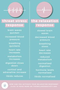 What is the relaxation response and why is it so important for stress and anxiety sufferers? Anxiety Tips, Anxiety Help, Social Anxiety, Stress And Anxiety, What Is Anxiety, Health Anxiety, What Is Stress, Trauma, Ways To Relieve Stress