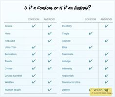 LOL! Check this out Android or condom