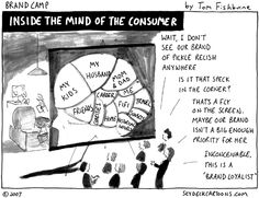 Brand loyalty can be pretty fickle. Marketers often overestimate the motivations of their brand loyalists and how prominent their brands are in their consumers' lives. Fabulous Quotes, Great Quotes, My Dad, Mom And Dad, Brand Positioning Statement, Business Cartoons, Work Humor, The Funny, Insight