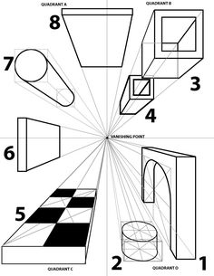 1 Point Perspective Worksheet - Bing Imágenes