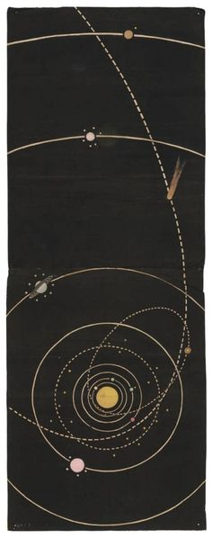 """""""Solar System"""", 1850-1860 Artist: Unknown, Working Men's Educational Union. Object ID: ZBA4550. Copyright: National Maritime Museum, Greenwi..."""