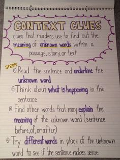 ELA Anchor Charts: Context Clues Utilizing Chart and also Topographical Charts Reading Lessons, Reading Strategies, Reading Skills, Teaching Reading, Reading Comprehension, Guided Reading, Teaching Grammar, Teaching Ideas, Close Reading