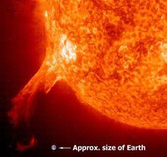 Eruption on the Sun