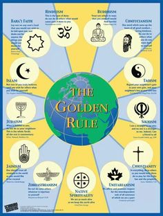 World Religions: The Golden Rule Across Cultures