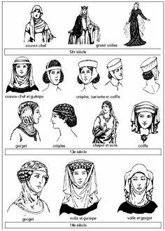coiffure femme moyen age