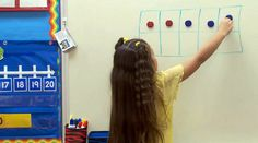 In depth look at Kindergarten Math lesson covering counting and cardinality. Using discussion, manipulatives, journals and more, this lesson helps kindergartens to understand the numbers 11-19. Covers Common Core Math Standards.