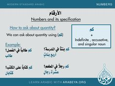 Numbers and its specification 3