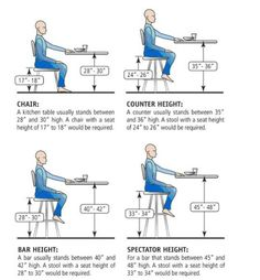 Keep your barstools and kitchen chairs ergonomic too Amazingly Clever Cheat Sheets