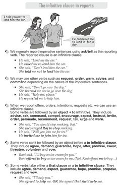 Grade 10 Grammar Lesson 37 The infinitive clause in reports