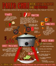 Paleo Sweet Potato Chili with Beef and Red Peppers