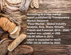 """According to a new market report published by Transparency Market Research """"Flour Market - Global Industry Analysis, Size, Share, Growth, Trends and Forecast, 2014 - 2020,"""" market was valued at USD 182.66 billion in 2013, which is expected to reach USD 245.82 billion by 2020."""