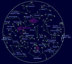 southern hemisphere constellation