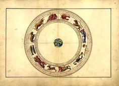 astrological calendar original An Updated Astrological Calendar from 1544   Western Hemisphere