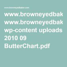 www.browneyedbaker.com wp-content uploads 2010 09 ButterChart.pdf