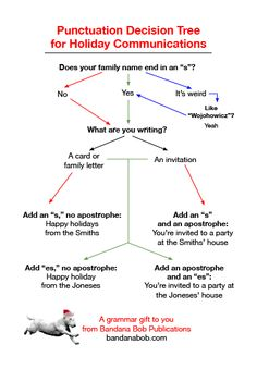 My very own grammar guide!