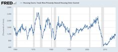 High Frequency Trading, Economic Trends, Trend Analysis