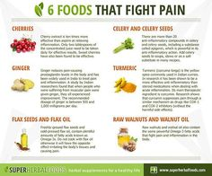 Health: Six natural plant based foods that help fight pain.