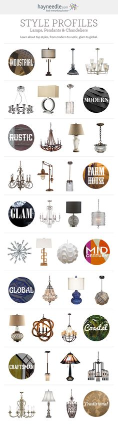 Take a glance at our quick overview of 10 top styles in lighting: You'll have more insight to what you like, what to look for, and you'll have more fun shopping, too!