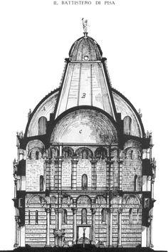 Baptistry of St. John, Pisa, 1152-1363