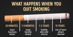 What Happens To Your Body If You Stop Smoking
