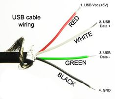 Making your own custom USB cables,este é um cabo genuinamente correto com cores certas.
