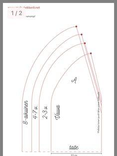 Line Chart, Wordpress, Diagram