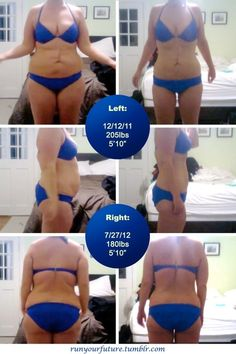 Total solution for weightloss