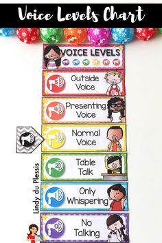 Managing voice levels in your classroom is easy when you use a printable chart. Your kids (from kindergarten all the way to middle school) will love the bright colors and bold illustrations! This is a great visual tool for independent behavior management.