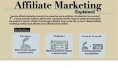 #Description Of #Affiliate #Marketing