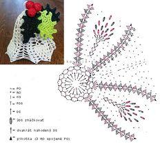 Crochet Christmas Decorations, Crochet Christmas Trees, Christmas Tree Pattern, Crochet Decoration, Christmas Crochet Patterns, Holiday Crochet, Christmas Bells, Christmas Angels, Christmas Crafts
