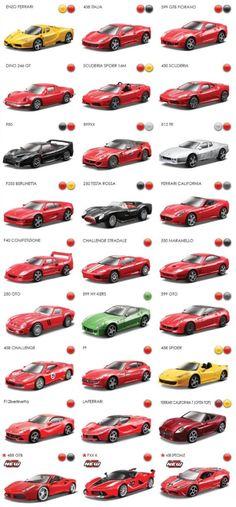 Linha Ferrari Bburago – Maravilhas de Dar Água na Boca