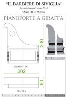 SCHEMINO_pianoforte