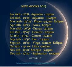 2014 Full Moon and New Moon dates