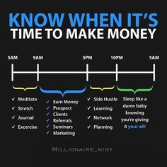 How to start online business with sales funnel to earn money and passive income funnel business income how to start online business Business Coach, Business Money, Business Planning, Business Marketing, Business Tips, Business Essentials, Online Business, Business Motivation, Business Quotes