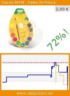 Crayola 98434 - Paleta De Pintura (Juguete). Baja 72%! Precio actual 2,00 €, el precio anterior fue de 7,17 €. http://www.adquisitio.es/nomaco/crayola-98434-paleta