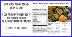 How much Acorn Squash can you eat with Prediabetes?