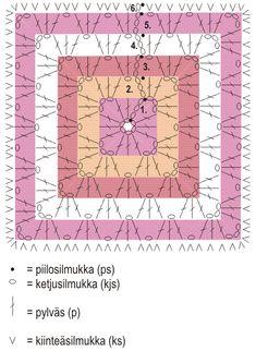 Isoäidinneliö & -peitto Novita 7 Veljestä   Novita knits