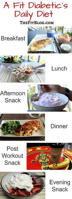 My Fit Diabetic Meal Plan – This is an actual day's meals and very typical for how I eat. It's about 1,500-1,600 calories, consisting of 135 g carbs, 175 g protein and 35 g fat. Perfect for a diabetic and fitness nut like me  #Diabetes