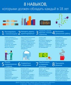 Топ-5 навыков будущего по версии Microsoft Ukraine (инфографика) - AIN.UA Self Development, Personal Development, Seo Packages, Learn Russian, Weight Loss Journal, Simple Rules, Good Habits, Kids Corner, Mindful Living