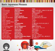 Basic Japanese Phras