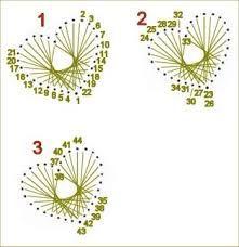 نتيجة بحث الصور عن изонить схемы для начинающих с цифрами