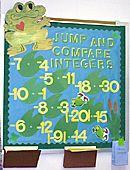 TOPIC: Comparing Integers
