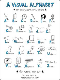 A Visual Alphabet for Non-Linear Note-Takers - art, book, clock, drawing, earth, flower, guitar, headphones, idea, journey, kite, look, mountain, notebook, ocean, phone, question, reuse, search, think, umbrella, video, write, xylophone, yoga, zigzag