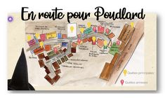 École Harry Potter, Classe Harry Potter, Harry Potter School, School Themes, Cycle 3, Games, Animation, Inspiration, Homemade Christmas