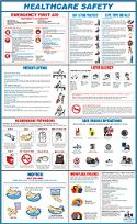 The Home Health Care Safety Poster is one of the most important safety posters applicable to the home health industry. This poster describes various risks and safety precautions to be observed by an employee for a home health organization. Bloodborne Pathogens, Emergency First Aid, Latex Allergy, Safety Posters, Workplace Safety, Home Health Care, Fitness Motivation Quotes, How To Stay Healthy, Survival