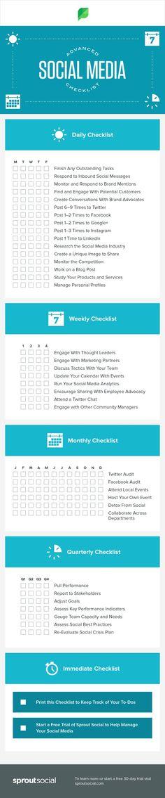 La CheckList du Social Media Manager (Infographie) ! | L'ADN des Réseaux Sociaux
