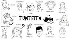 slide1 Wordpress, Language, Comics, Learning, Memes, School, English, Studying, Meme