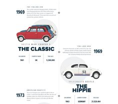 Classic Cars on the Big Screen weekly inspiration