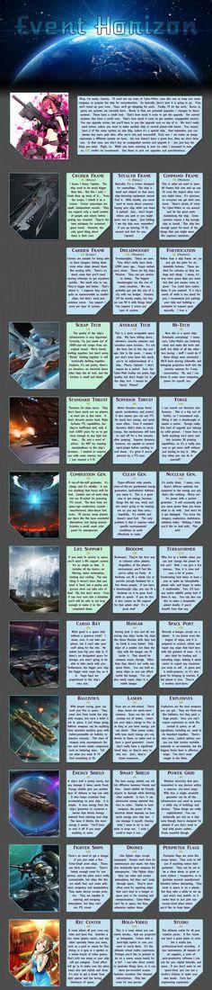 Event horizon CYOA