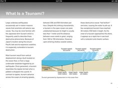 The tsunami wave development page in the Focus on Earthquakes interactive book by Tasa Graphic Arts. Earth science geology interactive book available on the iBookstore.